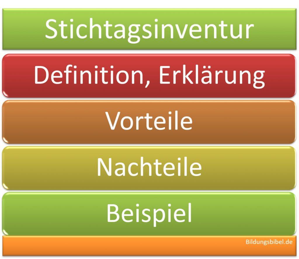 Stichtagsinventur, Vorteile, Nachteile, Beispiele, Definition Inventurarten