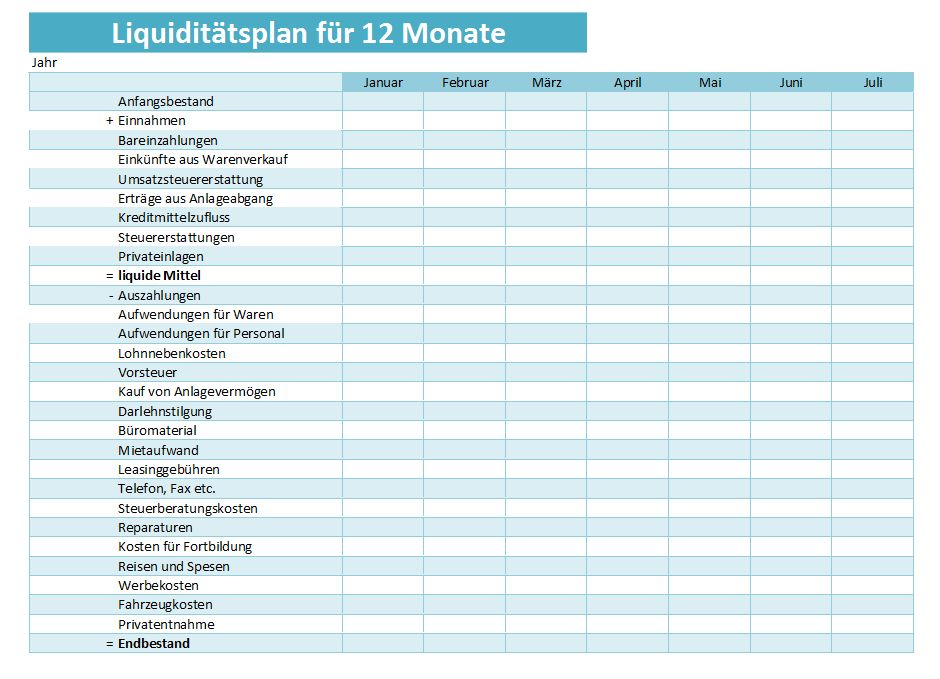 Der Liquiditätsplan oder die Liquiditätsrechnung im Finanzplan Excel Vorlage, Muster oder Beispiel kostenlos downloaden